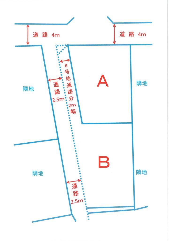 完売御礼!!<分譲地・売土地>静岡県富士市国久保 全2区画