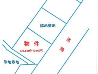 <売土地>静岡県富士市富士見台三丁目 (価格改定)